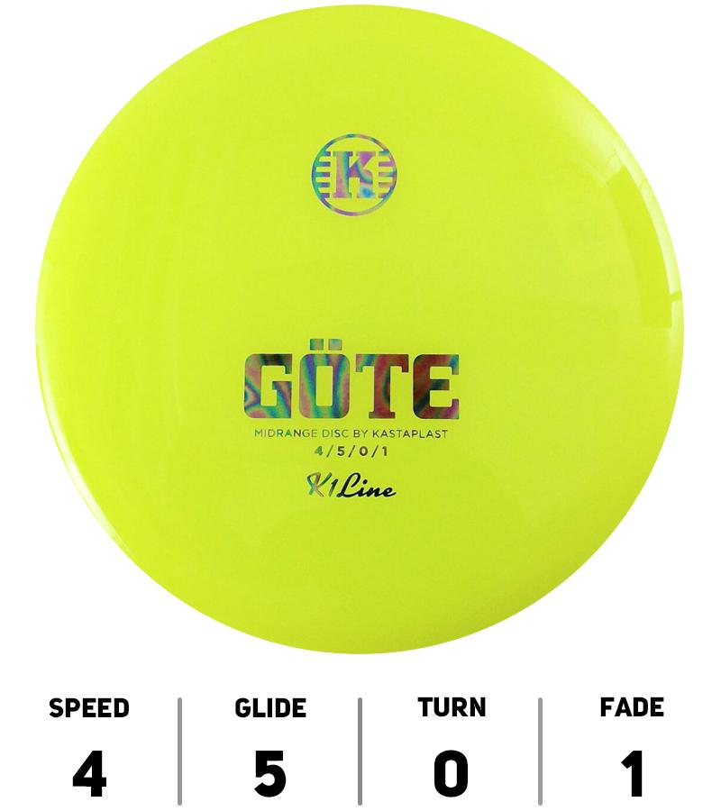 GoteK1
