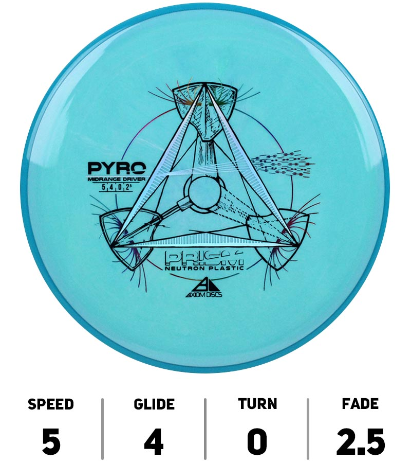 PyroNeutronPrism