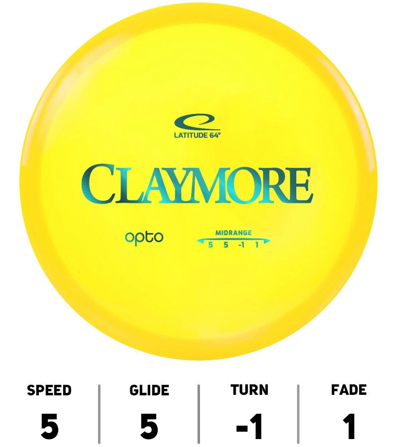 ClaymoreOptoBar