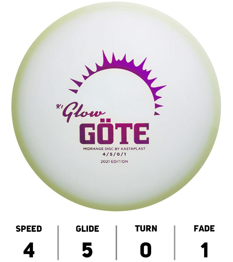 GoteK1Glow