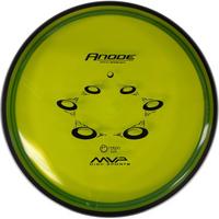Anode Proton Soft