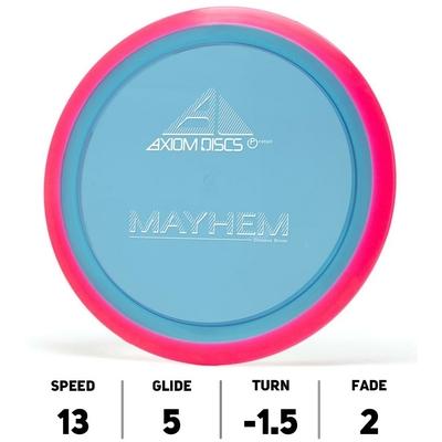 Mayhem Proton