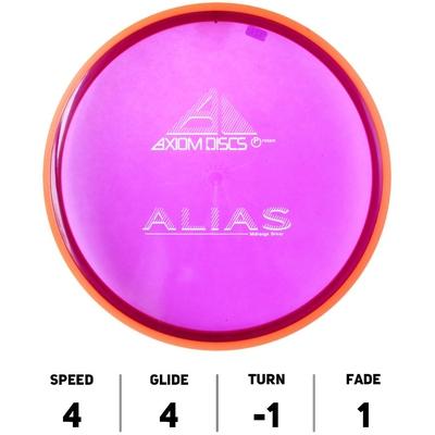 Alias Proton