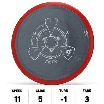 Defy Neutron