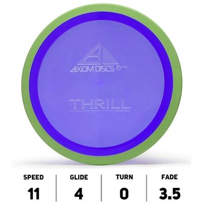 Thrill Proton