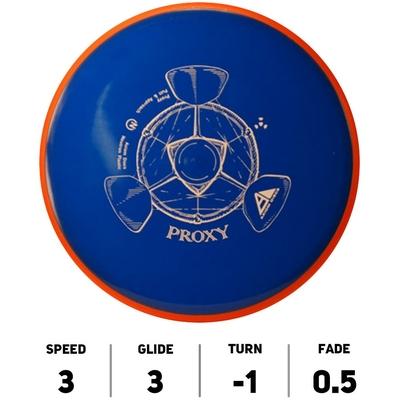 Proxy Neutron