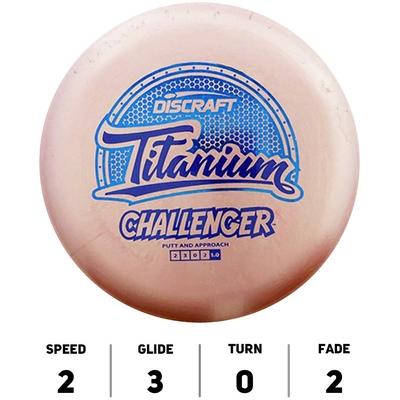 Challenger Titanium