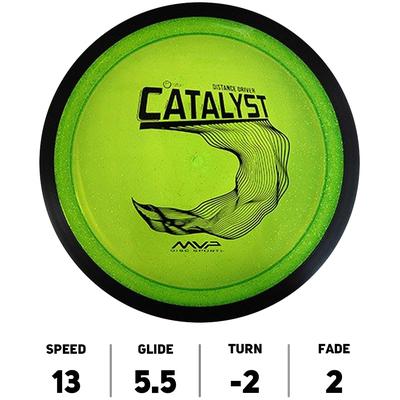 Catalyst Proton