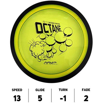 Octane Proton