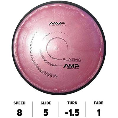 AMP Plasma