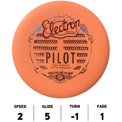 Pilot Electron