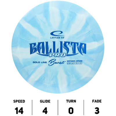BallistaPro Gold Burst