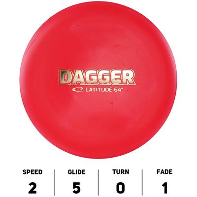 Dagger Zero Medium BarStamp
