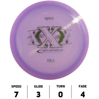 xXx Opto