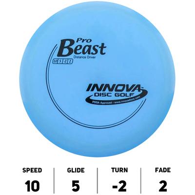 Beast Pro
