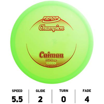 Caiman Champion