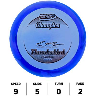 Thunderbird Champion Paul McBeth