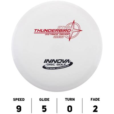 Thunderbird Star