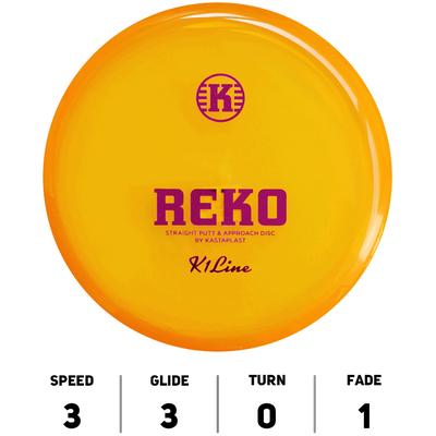 Reko K1