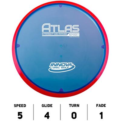 Atlas Champion