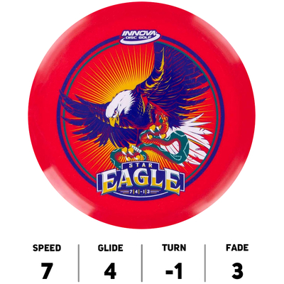 Eagle Star INNfuse
