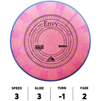 Envy Electron Cosmic