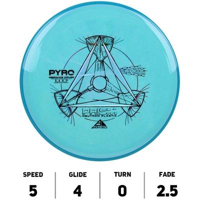 Pyro Neutron Prism