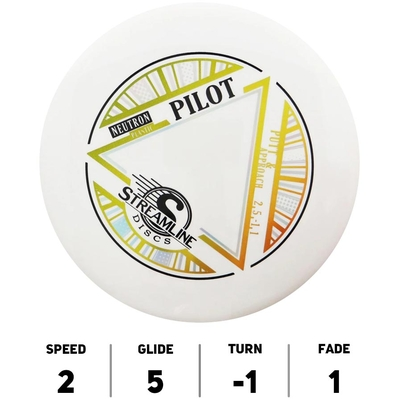 Pilot Neutron