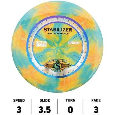 Stabilizer Neutron Cosmic