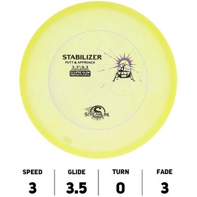 Stabilizer Proton Eclipse