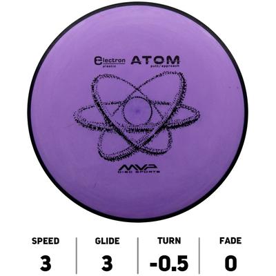 Atom Electron