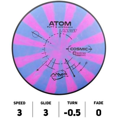 Atom Electron Firm Cosmic