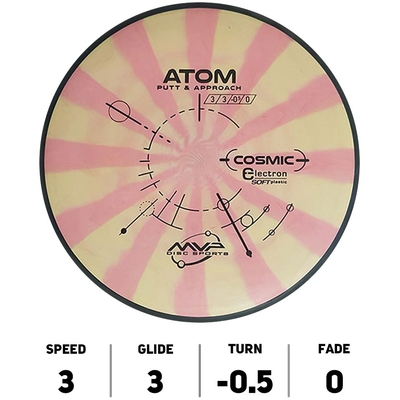 Atom Electron Soft Cosmic