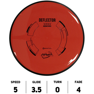 Deflector Neutron