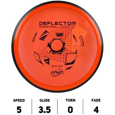 Deflector Proton