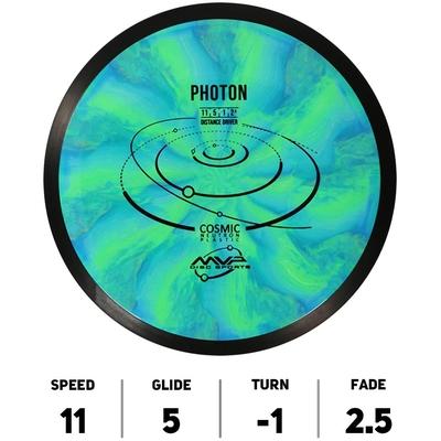 Photon Neutron Cosmic Léger