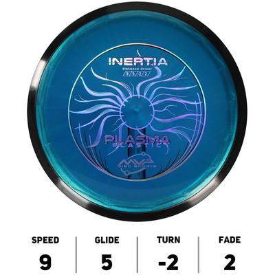 Inertia Plasma