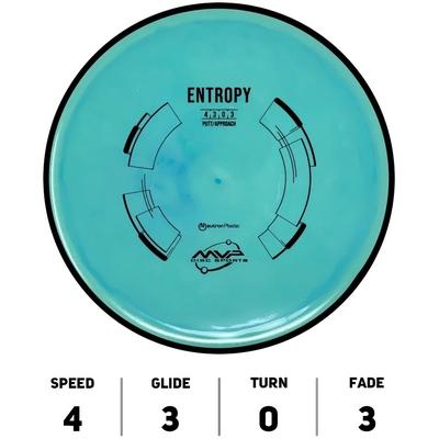 Entropy Neutron