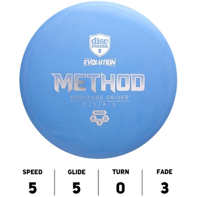 Method Exo Hard