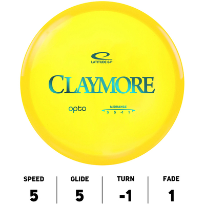 Claymore Opto Bar