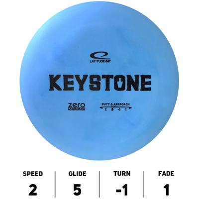 Keystone Zero Medium Bar