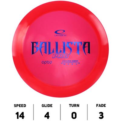 BallistaPro Opto Bar