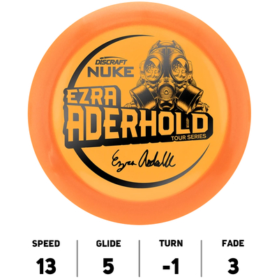Nuke Metallic Z Ezra Aderhold Tour Series 2021