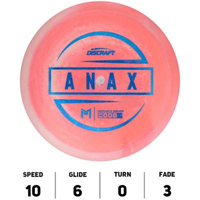 Anax ESP