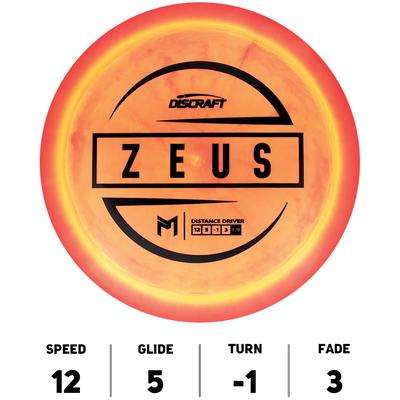 Zeus ESP