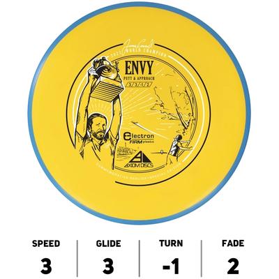 Envy Electron Firm James Conrad Special Edition