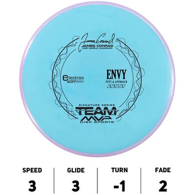 Envy Electron Soft James Conrad Signature