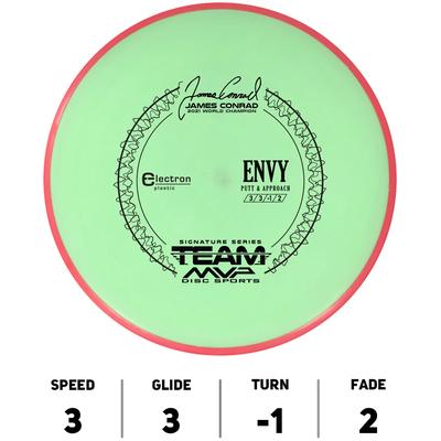 Envy Electron James Conrad Signature
