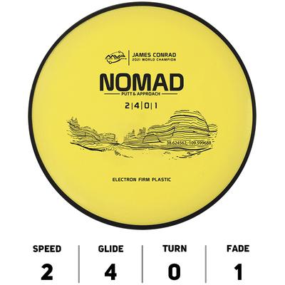 Nomad Electron Firm James Conrad Signature