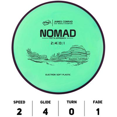 Nomad Electron Soft James Conrad Signature